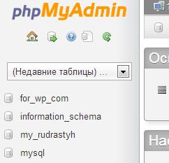 список баз данных в phpMyAdmin