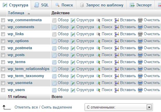 таблицы базы данных WordPress в phpMyAdmin
