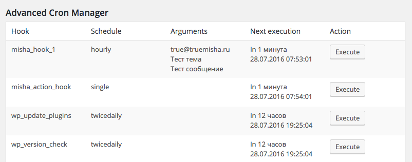 Мониторим Cron-задачи при помощи плагина WordPress.