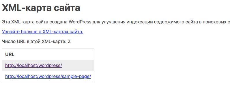 Карта сайта WordPress